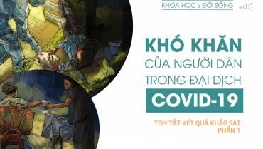 [SocialLife Review – số 10] KHÓ KHĂN CỦA NGƯỜI DÂN TRONG BỐI CẢNH ĐẠI DỊCH COVID-19